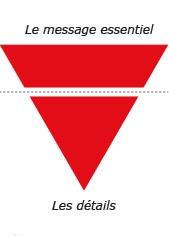 utiliser la pyramide inversee pour rediger une bonne introduction